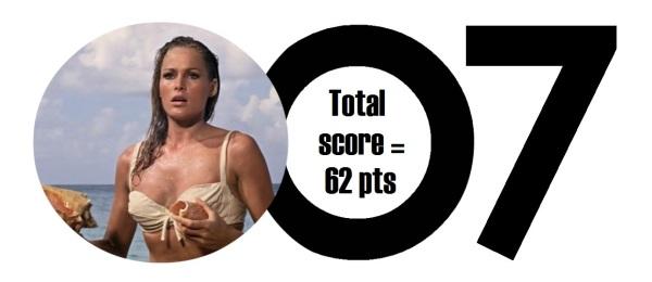 dn_bonus_and_score